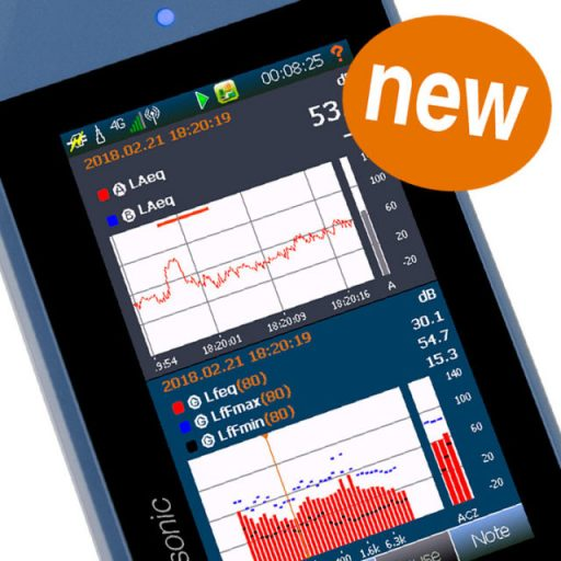 Nor145 sound analyzer with build in cloud capabilities