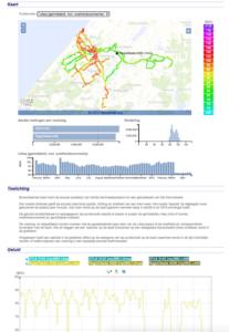 rail infrascturture monitoring premaintenance